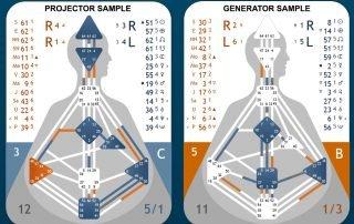 Projector and Generator Human Design Chart Sample